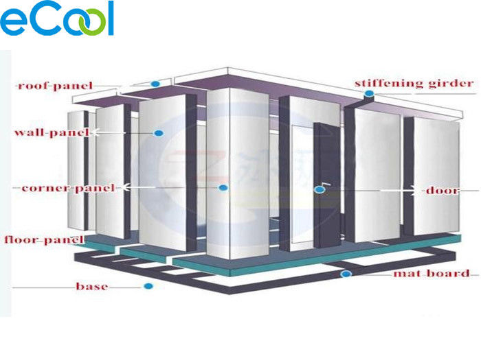 Long Life Multi Commodity Cold Storage / Industrial Cold Storage System